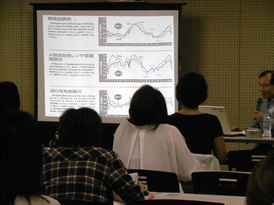 第2期ファミサポ講習会2